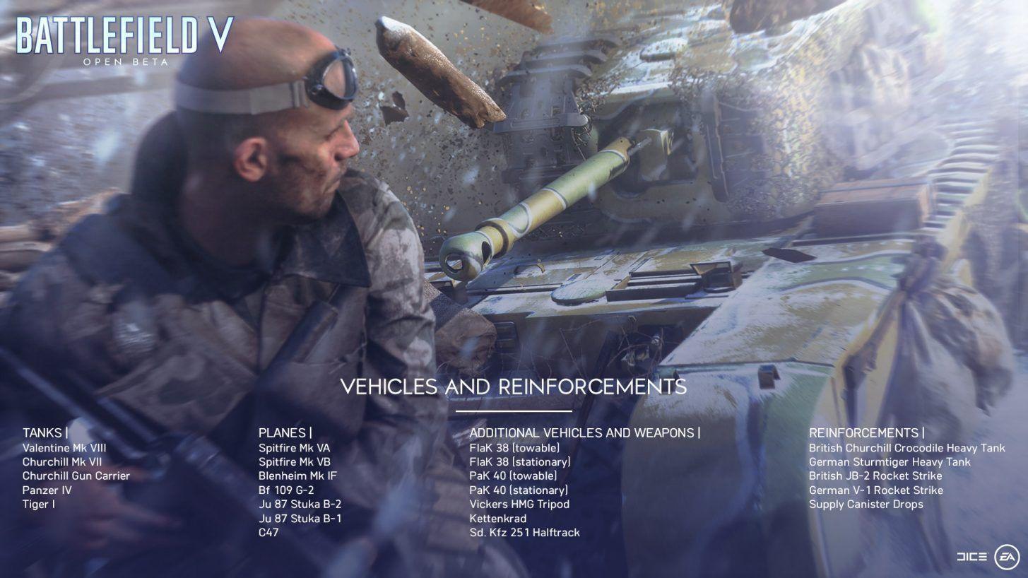 Battlefield V Beta img 3